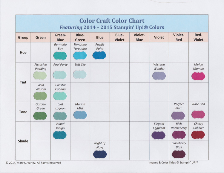 Color Chart Green to red-Violet w Group-2014-2015