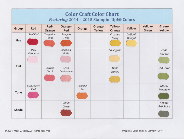 Color Chart Red to Green-Yellow-2014-2015
